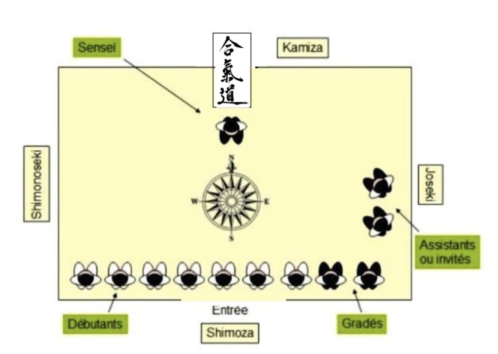 Plan du Dojo